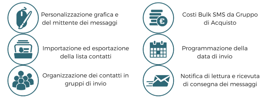 vantaggi sms marketing